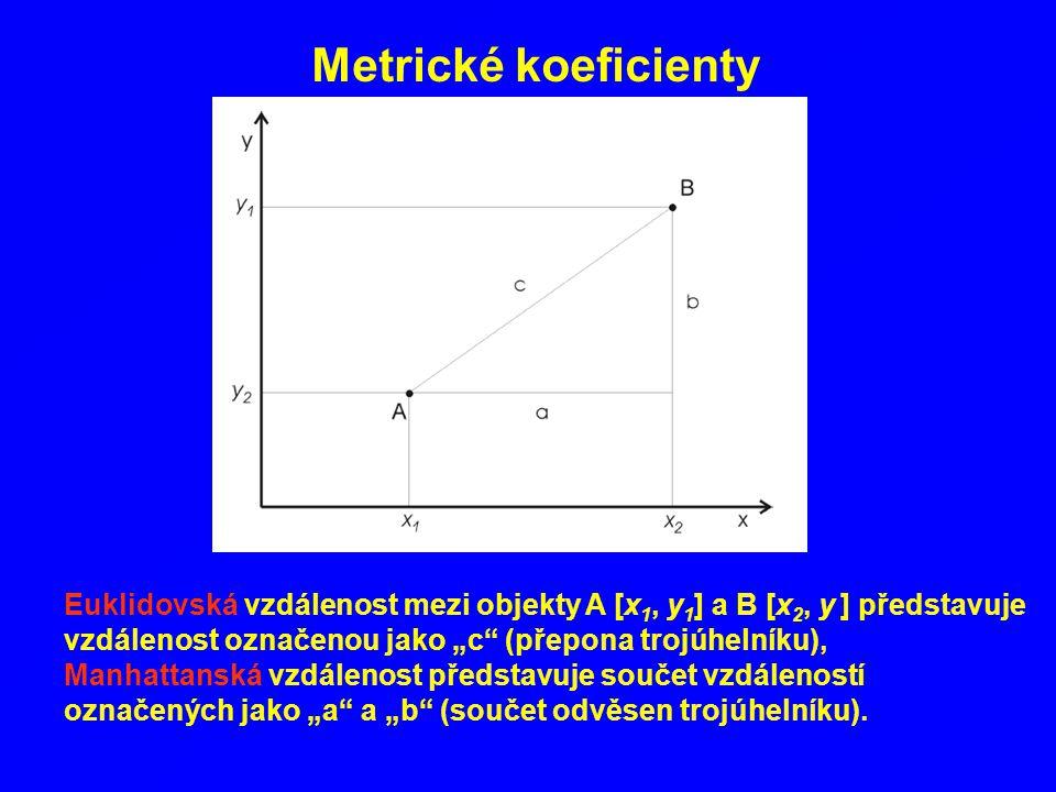 """Metrické koeficienty Euklidovská vzdálenost mezi objekty A [x1, y1] a B [x2, y ] představuje vzdálenost označenou jako """"c (přepona trojúhelníku),"""